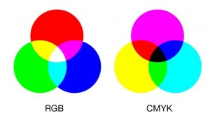 mixing of colors
