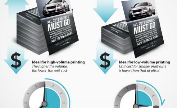 offset vs.digital printing