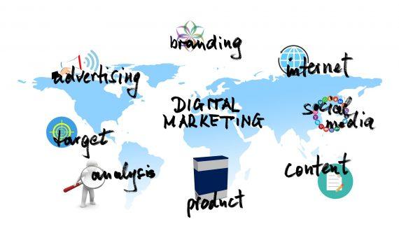 branding in business world